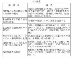 News230__01